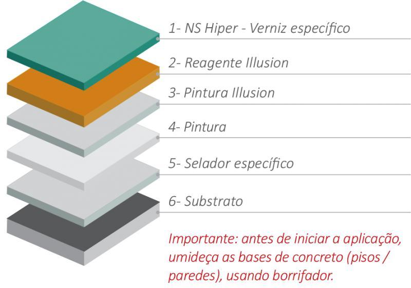 Illusion Info